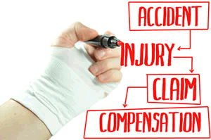 workers compensation future medical settlement